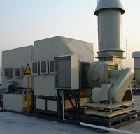 Waste gas treatment equipment3